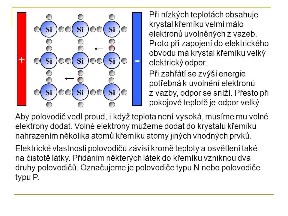 Si + - Při nízkých teplotách obsahuje krystal křemíku velmi málo elektronů uvolněných z vazeb. Proto při zapojení do elektrického obvodu má krystal kř