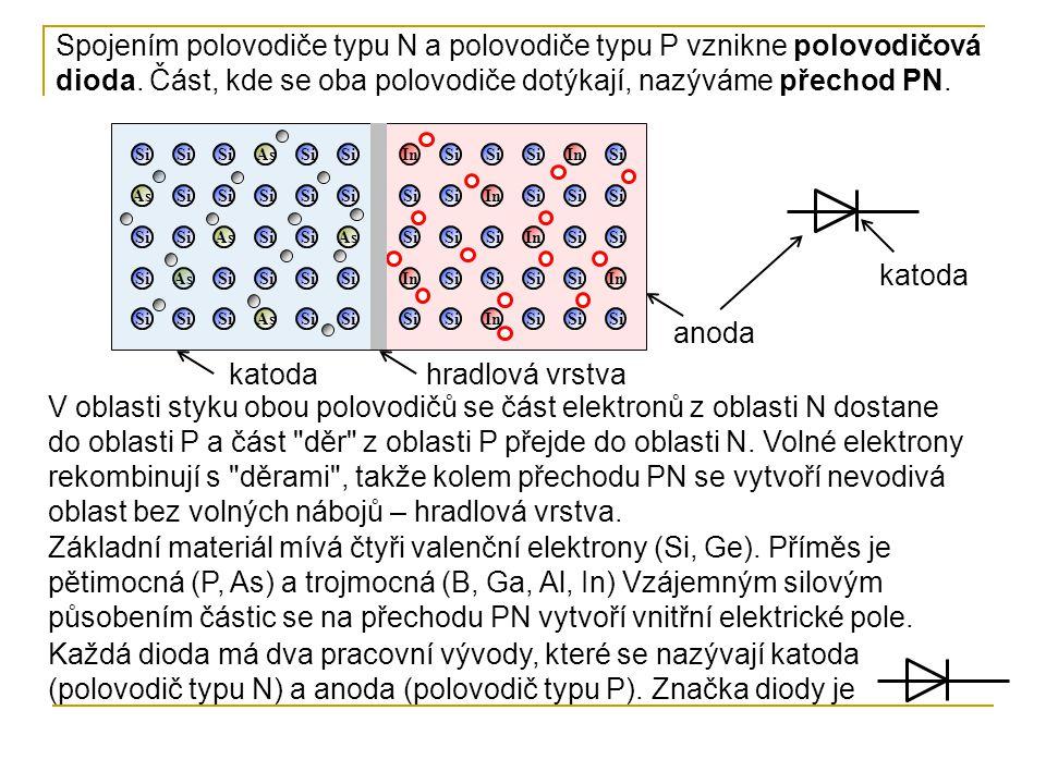 As Si As In Si In V oblasti styku obou polovodičů se část elektronů z oblasti N dostane do oblasti P a část děr z oblasti P přejde do oblasti N.