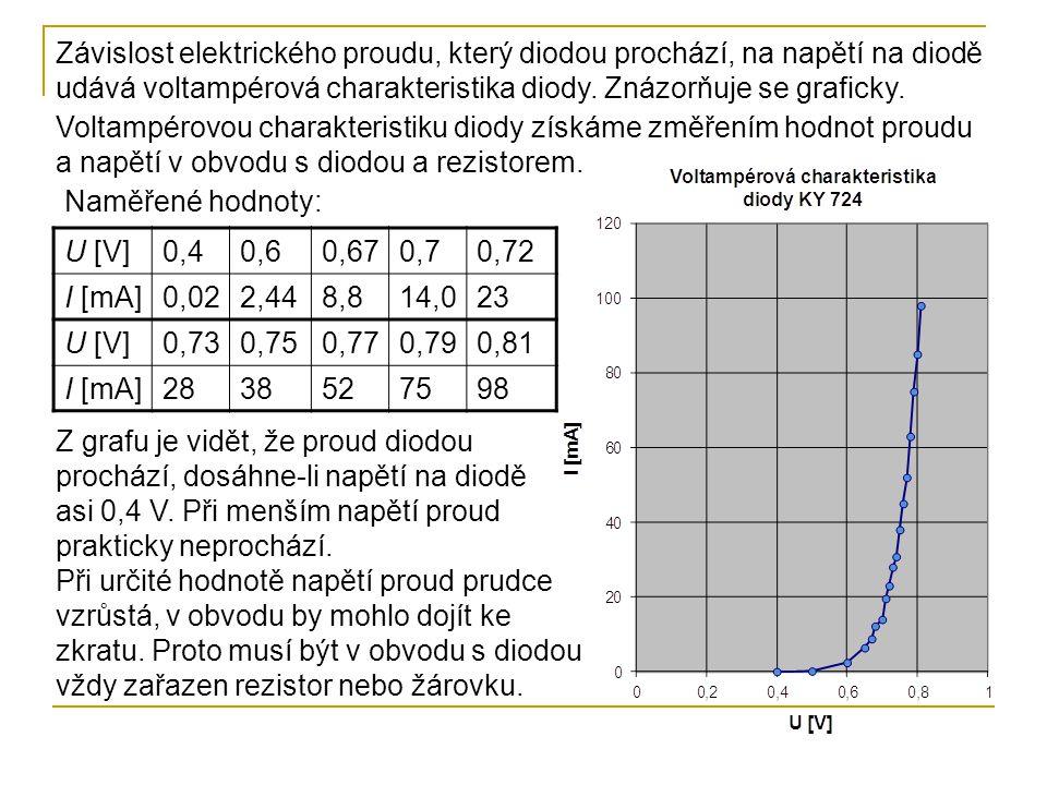 U [V]0,40,60,670,70,72 I [mA]0,022,448,814,023 U [V]0,730,750,770,790,81 I [mA]2838527598 Z grafu je vidět, že proud diodou prochází, dosáhne-li napětí na diodě asi 0,4 V.
