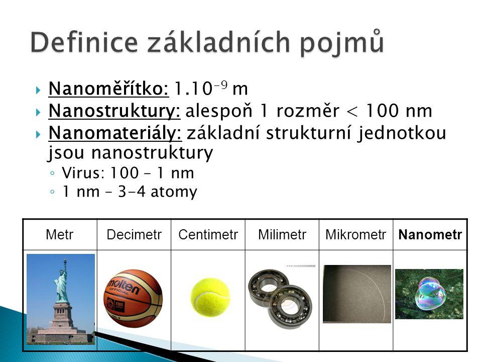  Nanoměřítko: 1.10 -9 m  Nanostruktury: alespoň 1 rozměr < 100 nm  Nanomateriály: základní strukturní jednotkou jsou nanostruktury ◦ Virus: 100 – 1