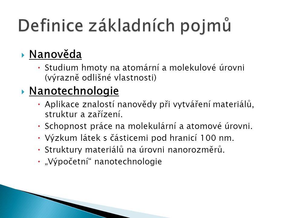  Nanověda  Studium hmoty na atomární a molekulové úrovni (výrazně odlišné vlastnosti)  Nanotechnologie  Aplikace znalostí nanovědy při vytváření m
