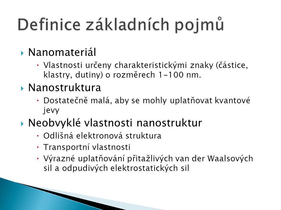  Nanomateriál  Vlastnosti určeny charakteristickými znaky (částice, klastry, dutiny) o rozměrech 1-100 nm.  Nanostruktura  Dostatečně malá, aby se