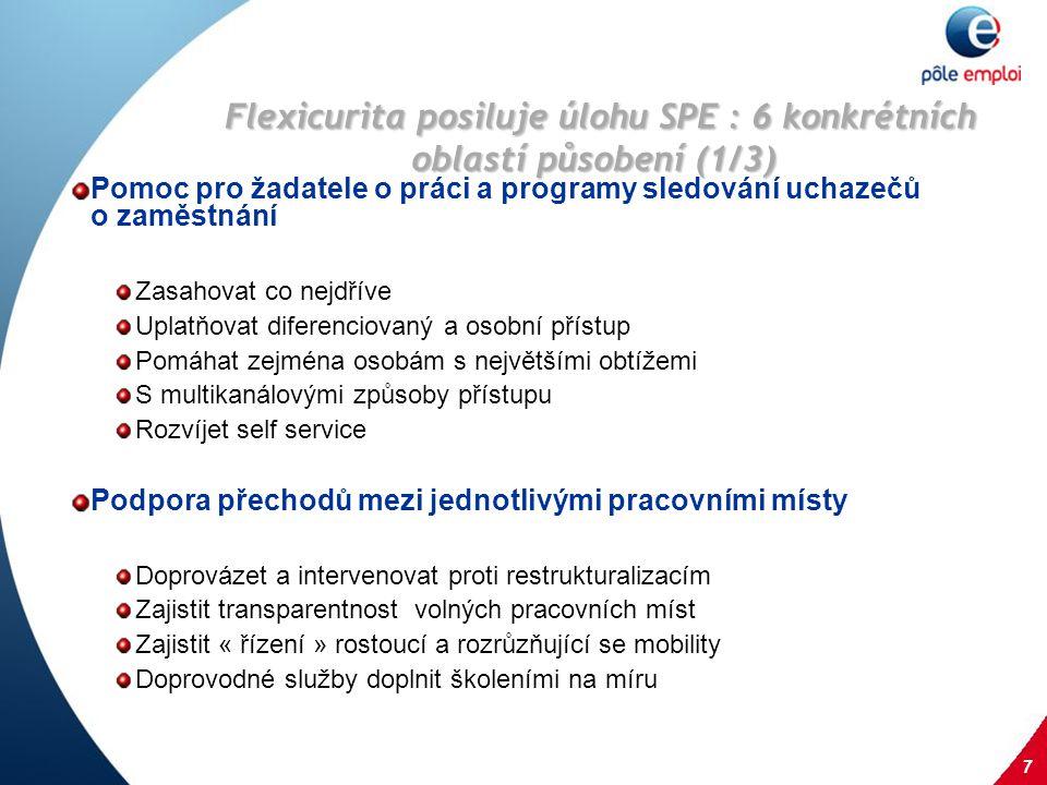8 Flexicurita posiluje úlohu SPE : 6 konkrétních oblastí činnosti (2/3) Aktivace pasivních opatření a vyvážené sledování práv a povinností žadatelů o práci Definovat aktivní vyhledávání pracovních míst Podmínit vyplácení dávek Propojit úřady práce/zprostředkovatele s orgány vyplácejícími podporu v nezaměstnanosti Služby nabízené zaměstnavatelům při náboru zaměstnanců Poskytnout zaměstnavatelům pro jejich nábor profesionálního vyjednavatele Předvídat potřeby pracovních sil a identifikovat nové zdroje pracovních míst Vyvinout služby přizpůsobené zaměstnavatelům Rychle uspokojovat nabídky práce