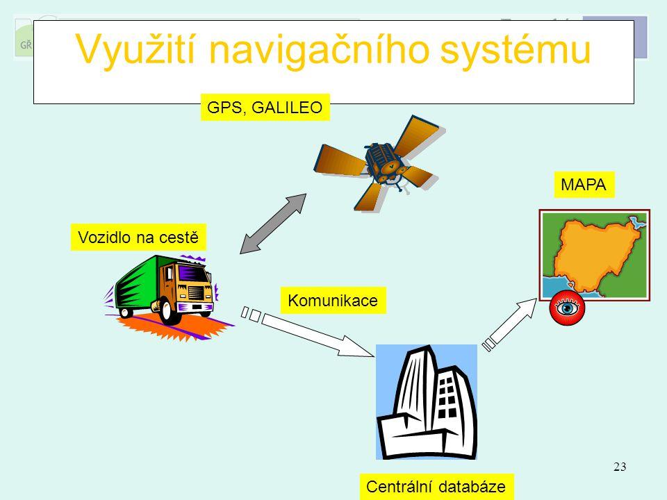 23 Využití navigačního systému Centrální databáze MAPA GPS, GALILEO Vozidlo na cestě Komunikace