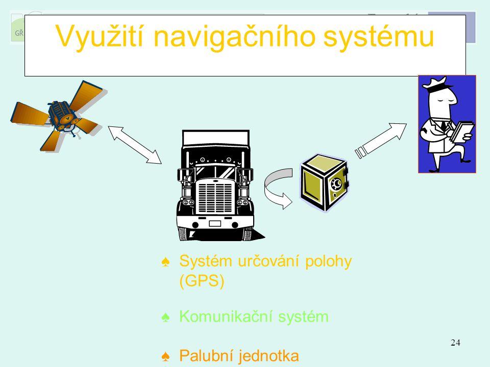 24 Využití navigačního systému ♠ ♠ Systém určování polohy (GPS) ♠ ♠ Komunikační systém ♠ ♠ Palubní jednotka
