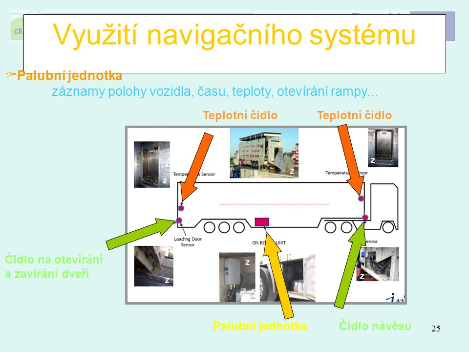 25 Využití navigačního systému   Palubní jednotka záznamy polohy vozidla, času, teploty, otevírání rampy... Čidlo na otevírání a zavírání dveří Tepl
