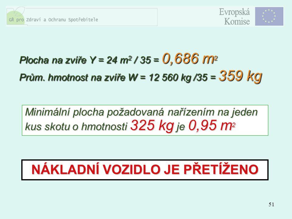 51 NÁKLADNÍ VOZIDLO JE PŘETÍŽENO Minimální plocha požadovaná nařízením na jeden kus skotu o hmotnosti 325 kg je 0,95 m 2 Plocha na zvíře Y = 24 m 2 /