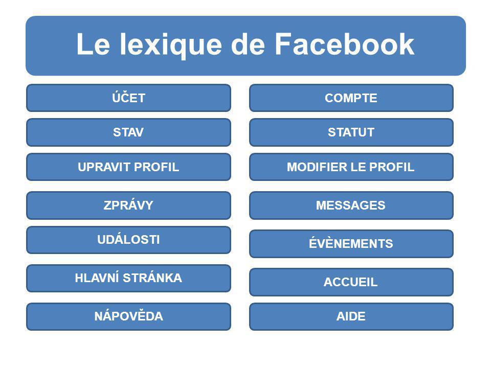 Le lexique de Facebook v PŘIDAT PŘÍSPĚVEK TO SE MI LÍBÍ PŘIDAT KOMENTÁŘ CO SE STALO.