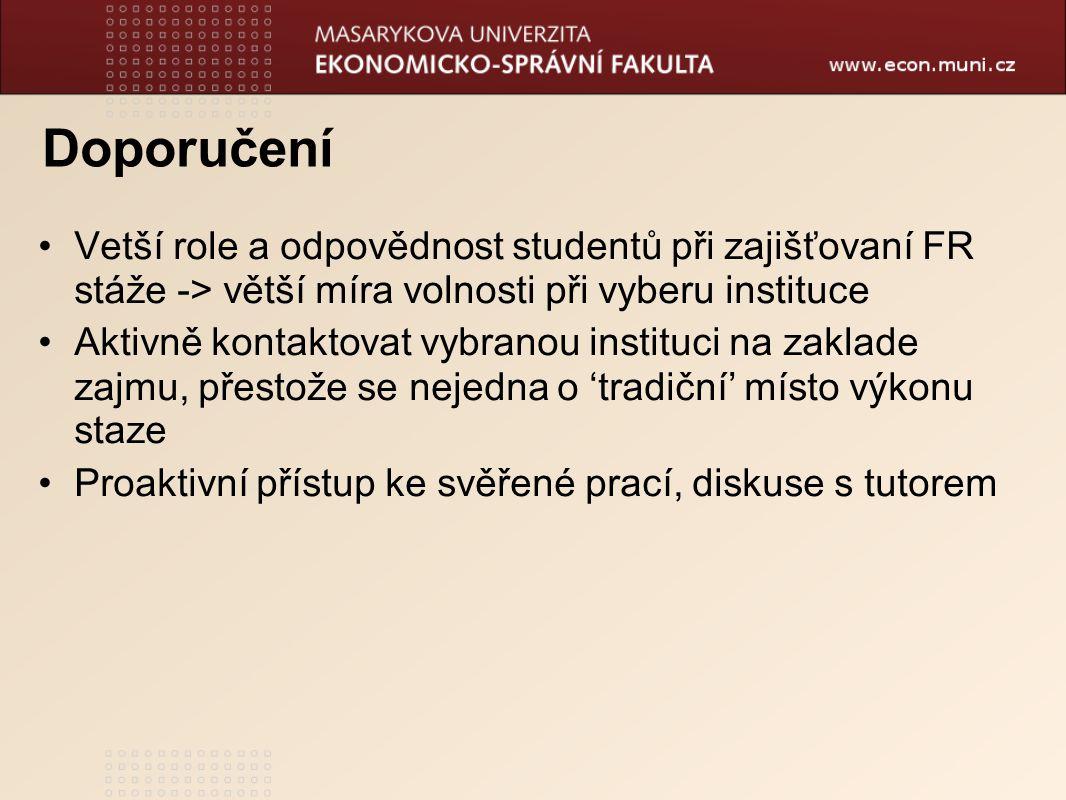 Doporučení Vetší role a odpovědnost studentů při zajišťovaní FR stáže -> větší míra volnosti při vyberu instituce Aktivně kontaktovat vybranou institu