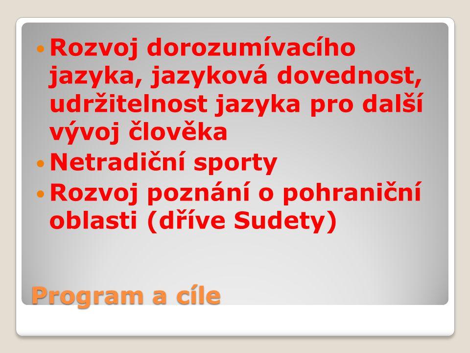Program a cíle Rozvoj dorozumívacího jazyka, jazyková dovednost, udržitelnost jazyka pro další vývoj člověka Netradiční sporty Rozvoj poznání o pohraniční oblasti (dříve Sudety)