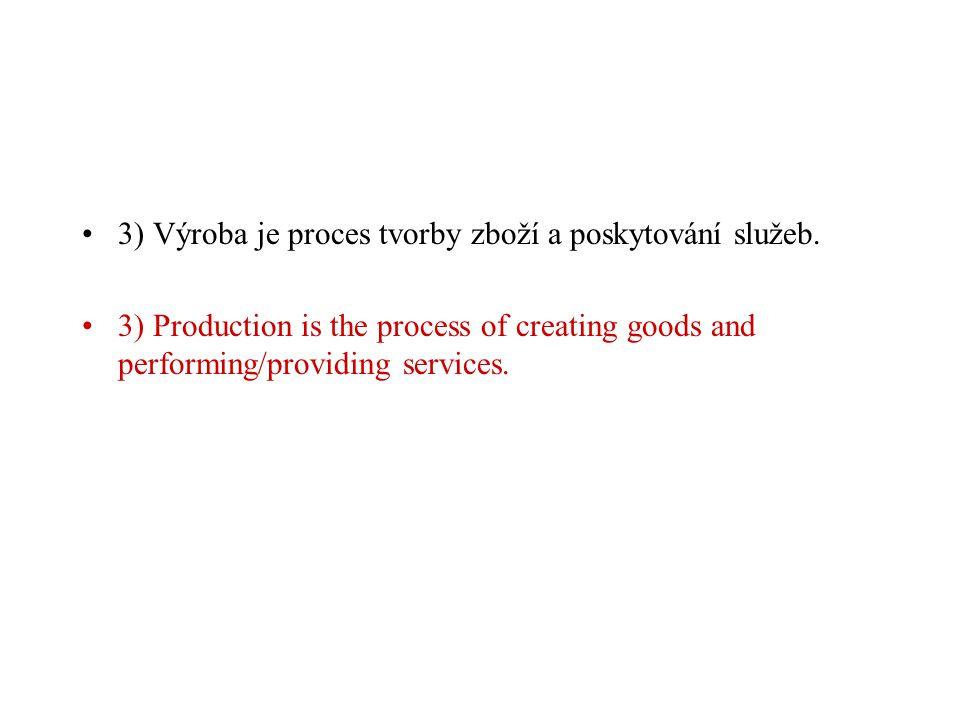 3) Výroba je proces tvorby zboží a poskytování služeb.