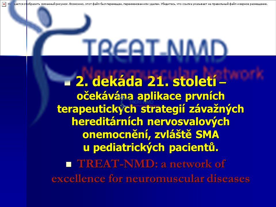 2. dekáda 21. století – očekávána aplikace prvních terapeutických strategií závažných hereditárních nervosvalových onemocnění, zvláště SMA u pediatric