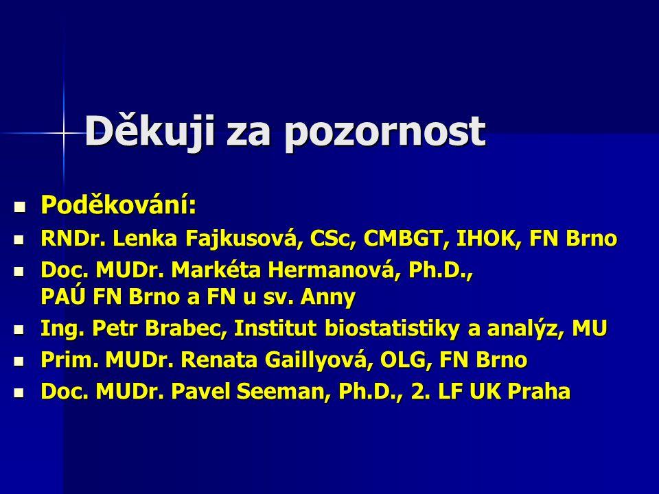Děkuji za pozornost Poděkování: Poděkování: RNDr. Lenka Fajkusová, CSc, CMBGT, IHOK, FN Brno RNDr. Lenka Fajkusová, CSc, CMBGT, IHOK, FN Brno Doc. MUD