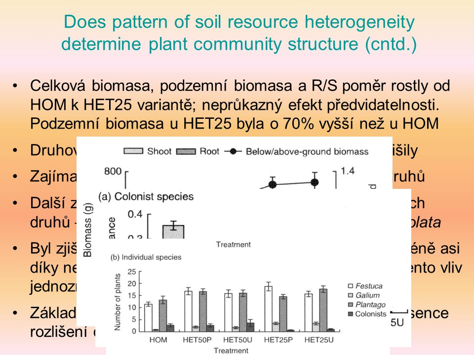 Root foraging for patchy resources in eight herbaceous plant species T.K.
