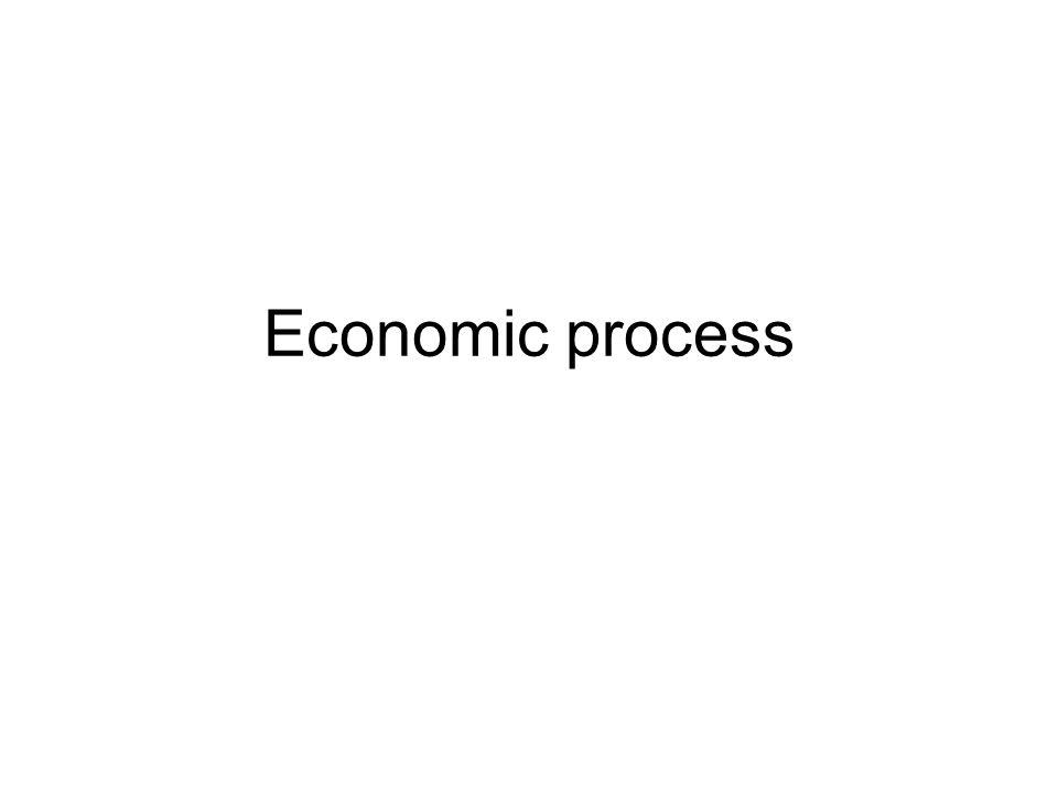Economic process