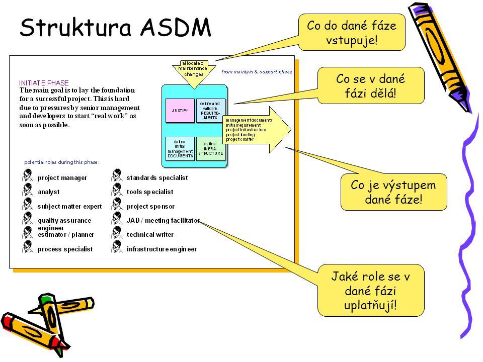 Struktura ASDM Co do dané fáze vstupuje! Co se v dané fázi dělá! Co je výstupem dané fáze! Jaké role se v dané fázi uplatňují!