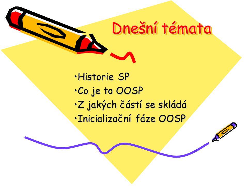 Dnešní témata Historie SPHistorie SP Co je to OOSPCo je to OOSP Z jakých částí se skládáZ jakých částí se skládá Inicializační fáze OOSPInicializační fáze OOSP
