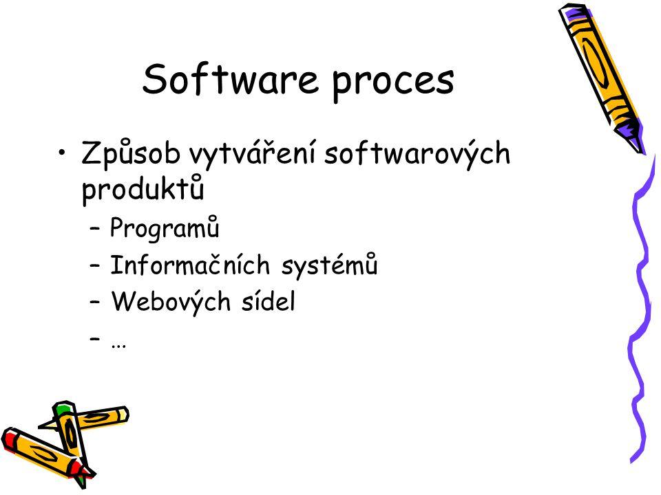 Software proces Způsob vytváření softwarových produktů –Programů –Informačních systémů –Webových sídel –…