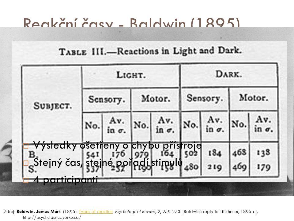 Reakční časy - Baldwin (1895)  Toronto Laboratory in 1892-93  Intra- a inter-individuální rozdíly v reakcích podle typů stimulů  Měřeno chronoskope