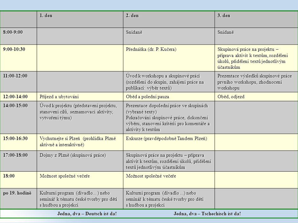 1. den 2. den 3. den 8:00-9:00SnídaněSnídaně 9:00-10:30 Přednáška (dr. P. Kučera) Skupinová práce na projektu – příprava aktivit k textům, rozdělení ú