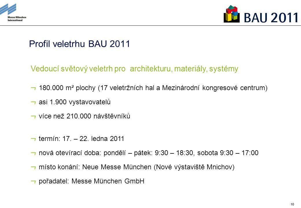 10 Profil veletrhu BAU 2011 Vedoucí světový veletrh pro architekturu, materiály, systémy 180.000 m² plochy (17 veletržních hal a Mezinárodní kongresové centrum) asi 1.900 vystavovatelů více než 210.000 návštěvníků termín: 17.