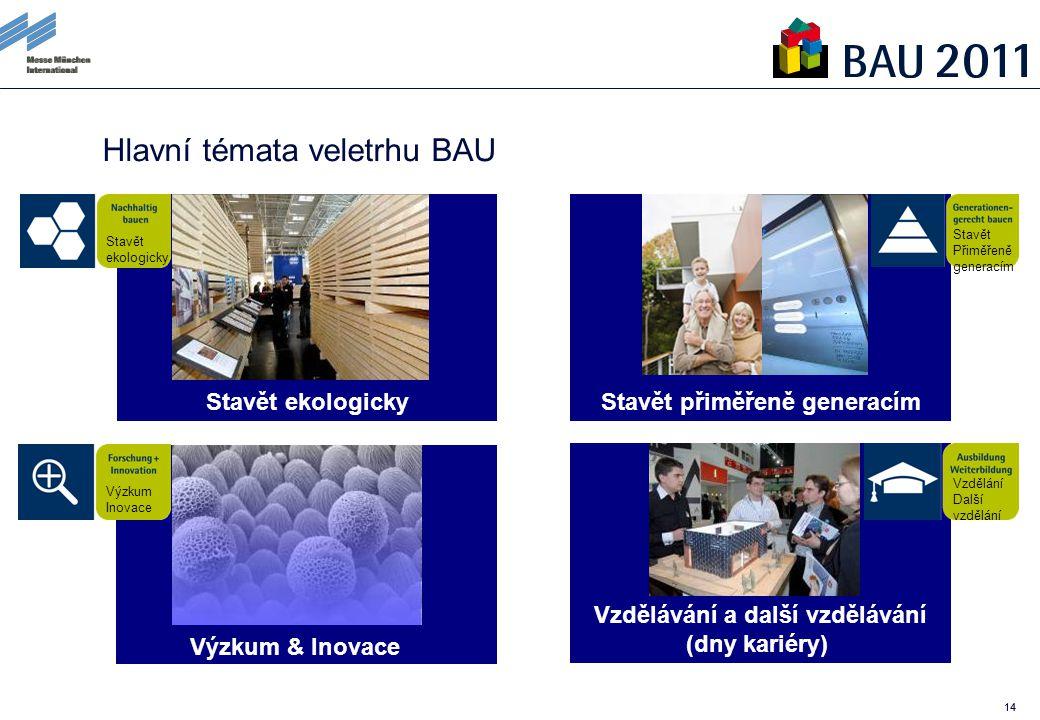 14 Stavět přiměřeně generacímStavět ekologicky Výzkum & Inovace Hlavní témata veletrhu BAU Vzdělávání a další vzdělávání (dny kariéry) Stavět ekologicky Stavět Přiměřeně generacím Výzkum Inovace Vzdělání Další vzdělání