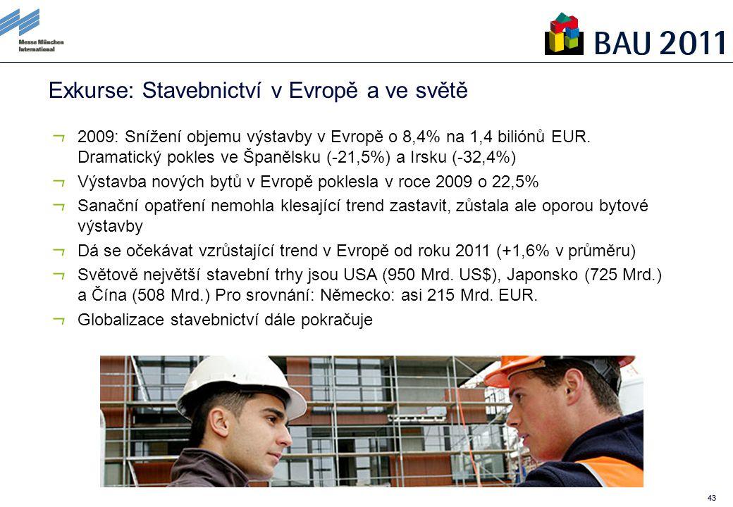 43 Exkurse: Stavebnictví v Evropě a ve světě 2009: Snížení objemu výstavby v Evropě o 8,4% na 1,4 biliónů EUR.