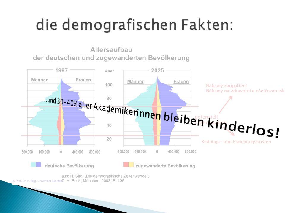 potenziell Erwerbstätige Náklady zaopatření Náklady na zdravotní a ošetřovatelskou péči Bildungs- und Erziehungskosten