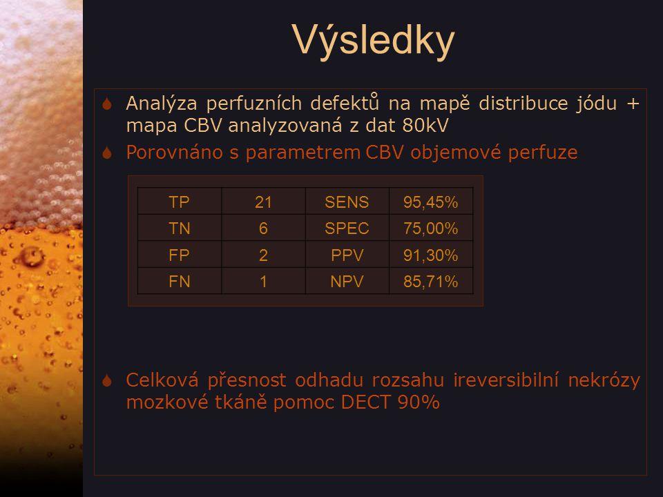  Analýza perfuzních defektů na mapě distribuce jódu + mapa CBV analyzovaná z dat 80kV  Porovnáno s parametrem CBV objemové perfuze  Celková přesnost odhadu rozsahu ireversibilní nekrózy mozkové tkáně pomoc DECT 90% Výsledky TP21SENS95,45% TN6SPEC75,00% FP2PPV91,30% FN1NPV85,71%