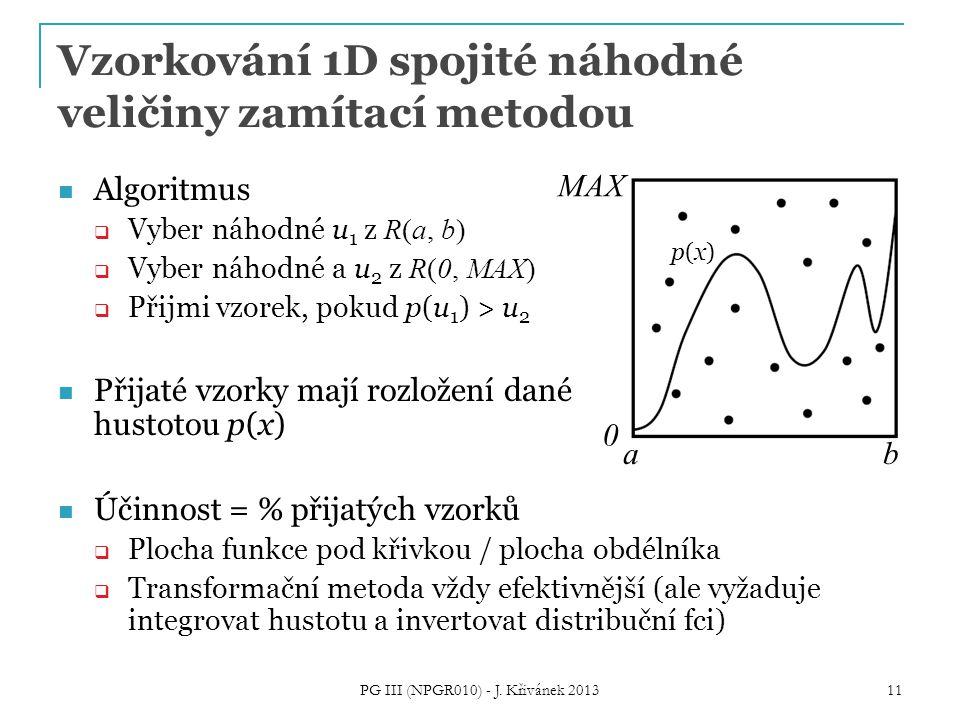 Vzorkování 1D spojité náhodné veličiny zamítací metodou Algoritmus  Vyber náhodné u 1 z R(a, b)  Vyber náhodné a u 2 z R(0, MAX)  Přijmi vzorek, po