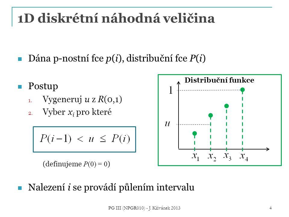 1D diskrétní náhodná veličina Dána p-nostní fce p(i), distribuční fce P(i) Postup 1. Vygeneruj u z R(0,1) 2. Vyber x i pro které (definujeme P(0) = 0