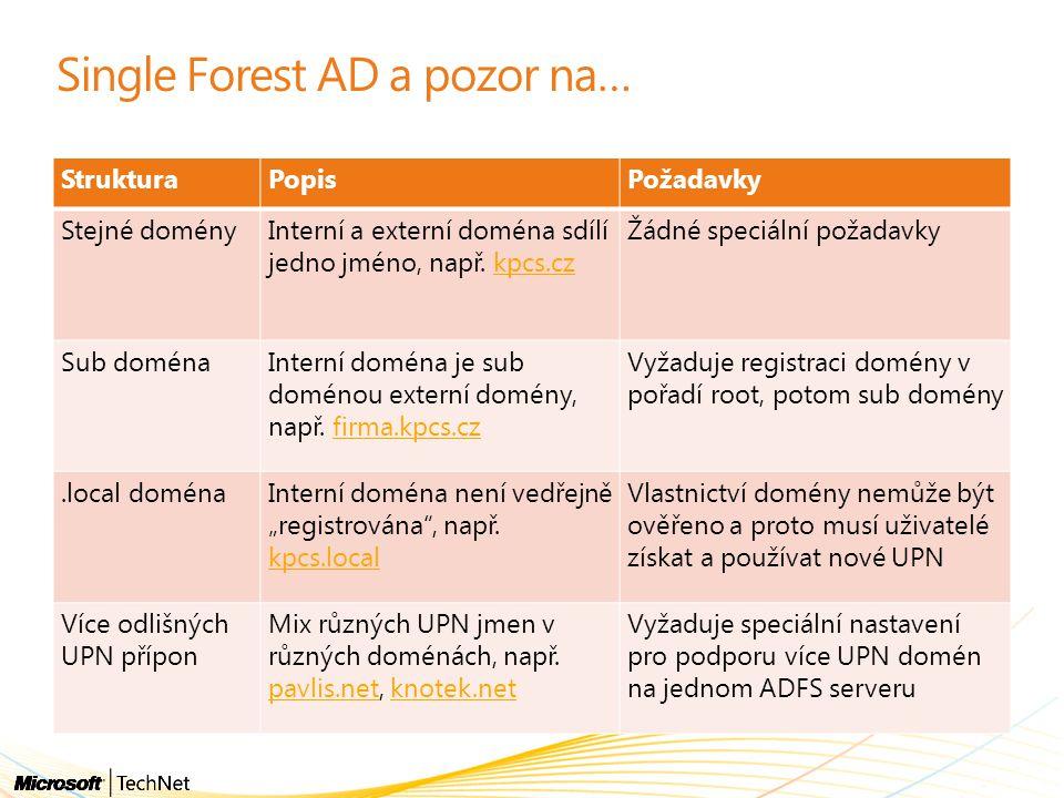 Single Forest AD a pozor na… StrukturaPopisPožadavky Stejné doményInterní a externí doména sdílí jedno jméno, např.