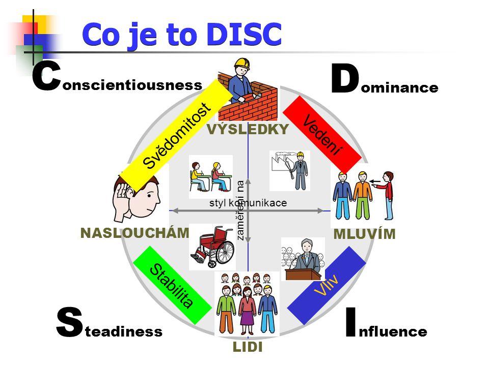 Co je to DISC LIDI VÝSLEDKY MLUVÍM NASLOUCHÁM Vliv Vedení Svědomitost Stabilita zaměření na styl komunikace D ominance I nfluence S teadiness C onscientiousness