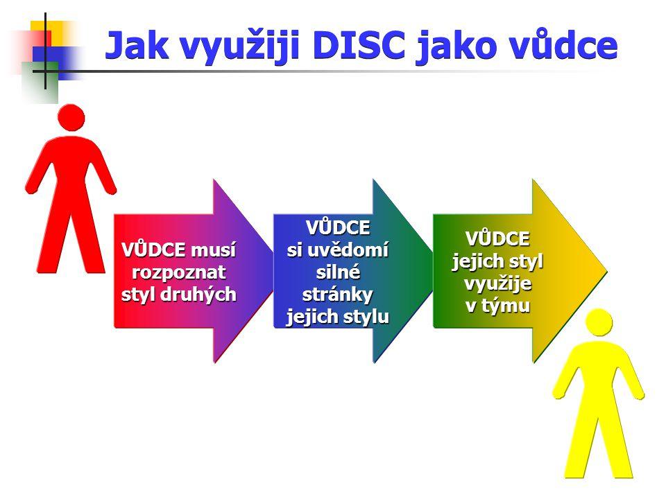 VŮDCE musí rozpoznat styl druhých Jak využiji DISC jako vůdce VŮDCE si uvědomí silné stránky jejich stylu VŮDCE jejich styl využije v týmu