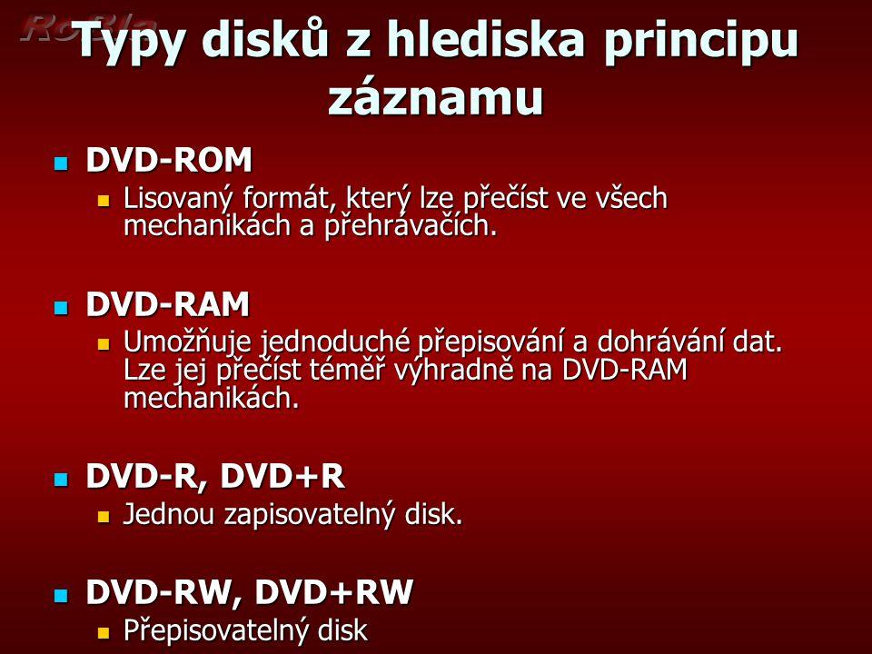 Typy disků z hlediska principu záznamu DVD-ROM DVD-ROM Lisovaný formát, který lze přečíst ve všech mechanikách a přehrávačích. Lisovaný formát, který