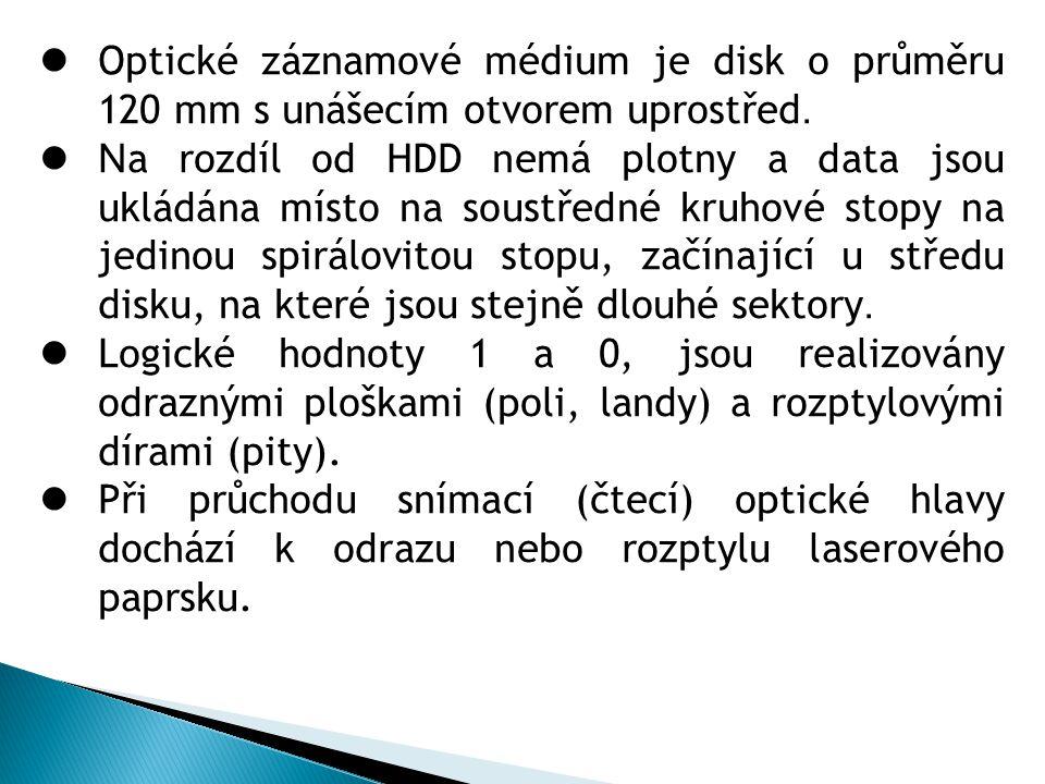 Optické záznamové médium je disk o průměru 120 mm s unášecím otvorem uprostřed. N a rozdíl od HDD nemá plotny a data jsou ukládána místo na soustředné
