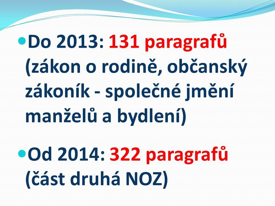 Do 2013: 131 paragrafů (zákon o rodině, občanský zákoník - společné jmění manželů a bydlení) Od 2014: 322 paragrafů (část druhá NOZ)