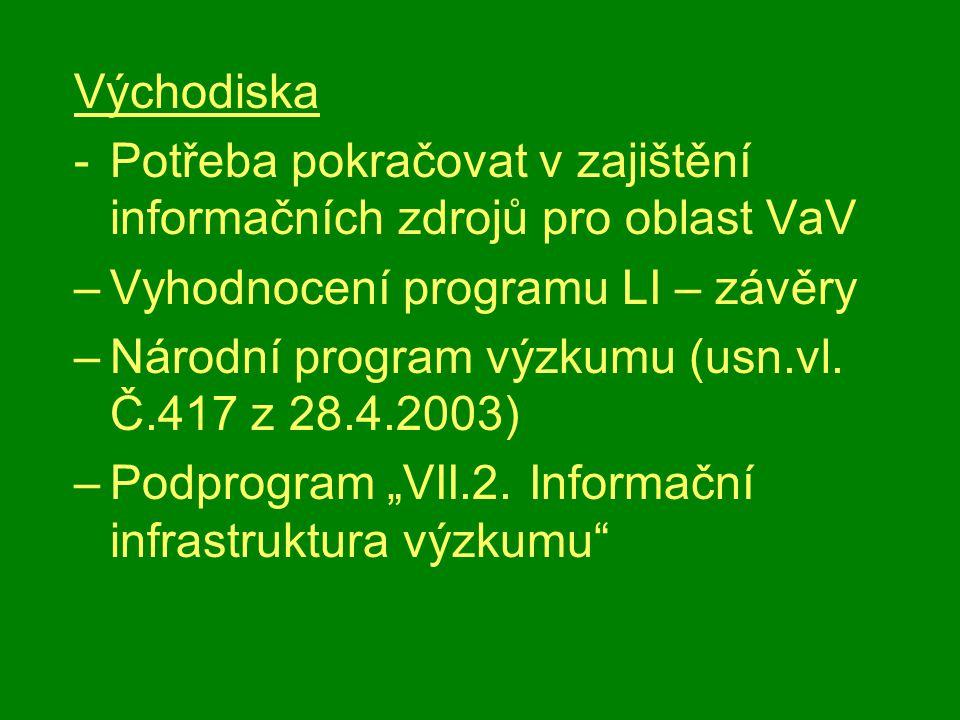 Východiska -Potřeba pokračovat v zajištění informačních zdrojů pro oblast VaV –Vyhodnocení programu LI – závěry –Národní program výzkumu (usn.vl.