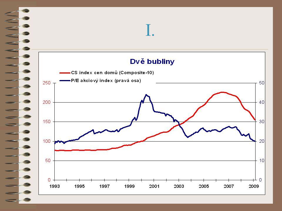I. Dluh lze i snižovat …