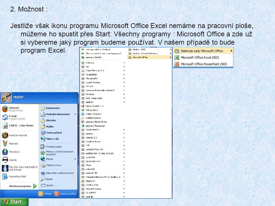 Začátky… 1.Možnost : Program Microsoft Office Excel můžeme spustit 2klikem přes ikonu na pracovní ploše.