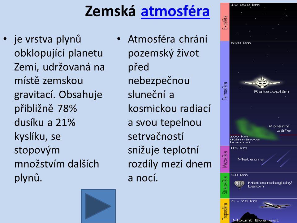 Střídání ročních období 21.Březen 21. Březen – jarní rovnodennost - den i noc stejně dlouhá 21.