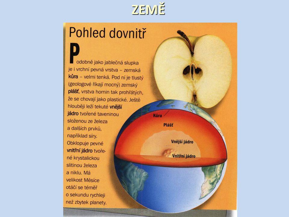Gravitace Země je kulatá.Jak je ale možné, že lidé mohou žít i na opačné straně zeměkoule.