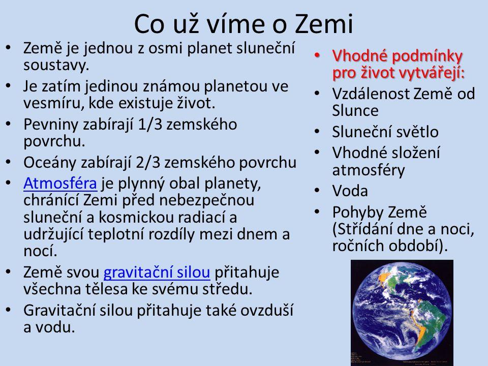 Země se otáčí kolem své osy a zároveň kolem Slunce po oběžné dráze..