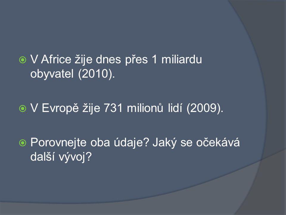  V Africe žije dnes přes 1 miliardu obyvatel (2010).  V Evropě žije 731 milionů lidí (2009).  Porovnejte oba údaje? Jaký se očekává další vývoj?