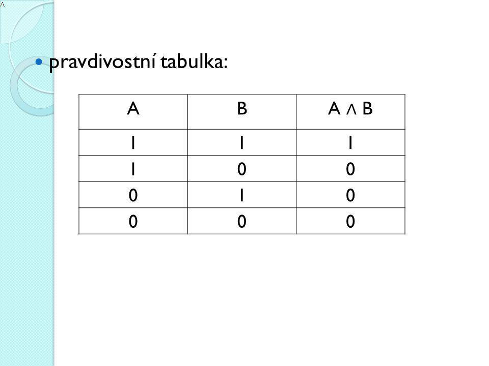 pravdivostní tabulka: AB A ∧ B 111 100 010 000