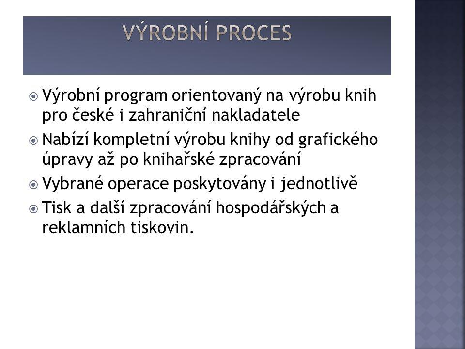 Výrobní program orientovaný na výrobu knih pro české i zahraniční nakladatele  Nabízí kompletní výrobu knihy od grafického úpravy až po knihařské zpracování  Vybrané operace poskytovány i jednotlivě  Tisk a další zpracování hospodářských a reklamních tiskovin.