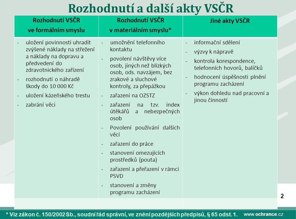 www.ochrance.cz 2 Rozhodnutí a další akty VSČR Rozhodnutí VSČR ve formálním smyslu Rozhodnutí VSČR v materiálním smyslu* Jiné akty VSČR -uložení povin