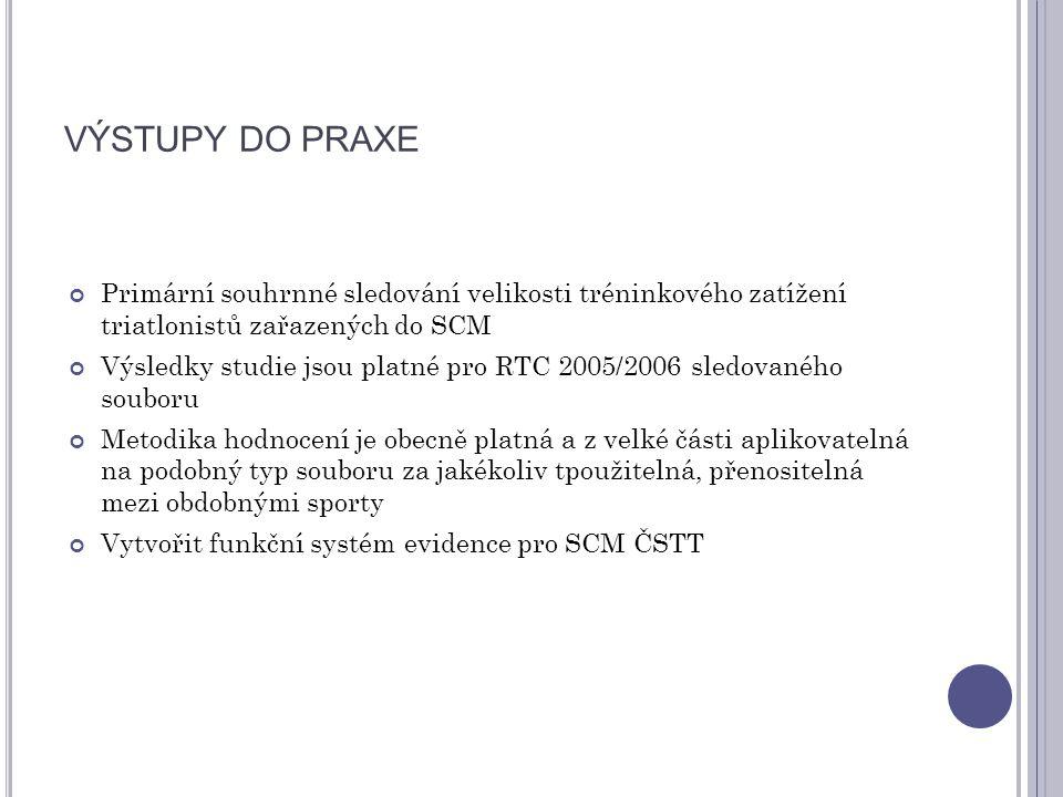 VÝSTUPY DO PRAXE Primární souhrnné sledování velikosti tréninkového zatížení triatlonistů zařazených do SCM Výsledky studie jsou platné pro RTC 2005/2
