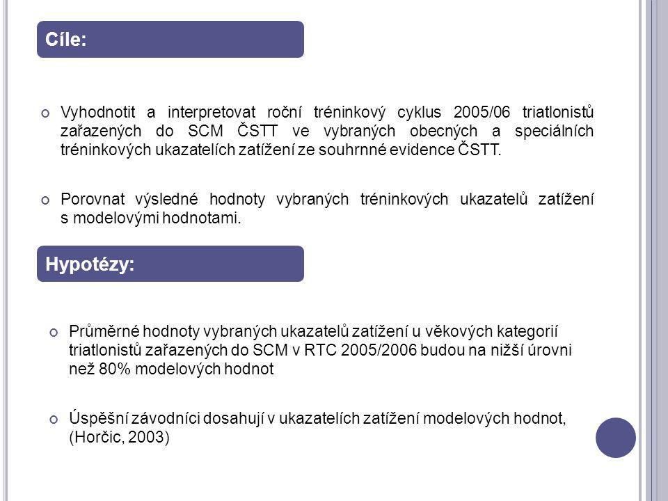 Vyhodnotit a interpretovat roční tréninkový cyklus 2005/06 triatlonistů zařazených do SCM ČSTT ve vybraných obecných a speciálních tréninkových ukazat