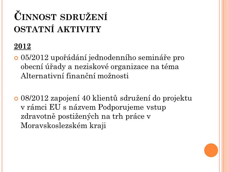 Č INNOST SDRUŽENÍ OSTATNÍ AKTIVITY 2012 05/2012 upořádání jednodenního semináře pro obecní úřady a neziskové organizace na téma Alternativní finanční